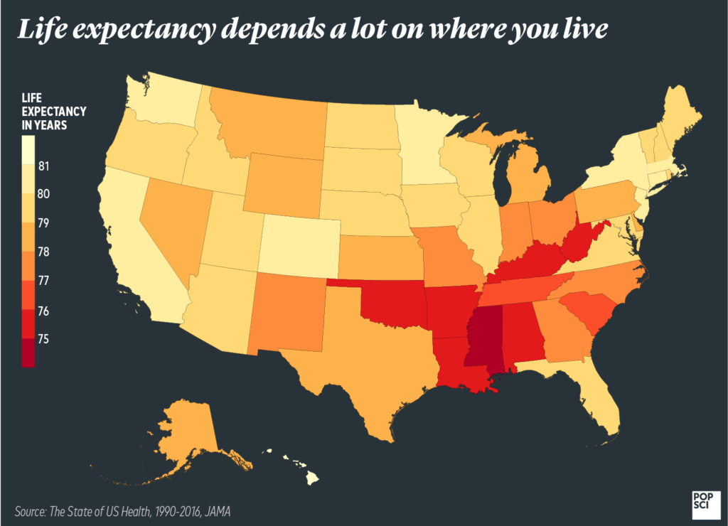 life expectancy US 2016