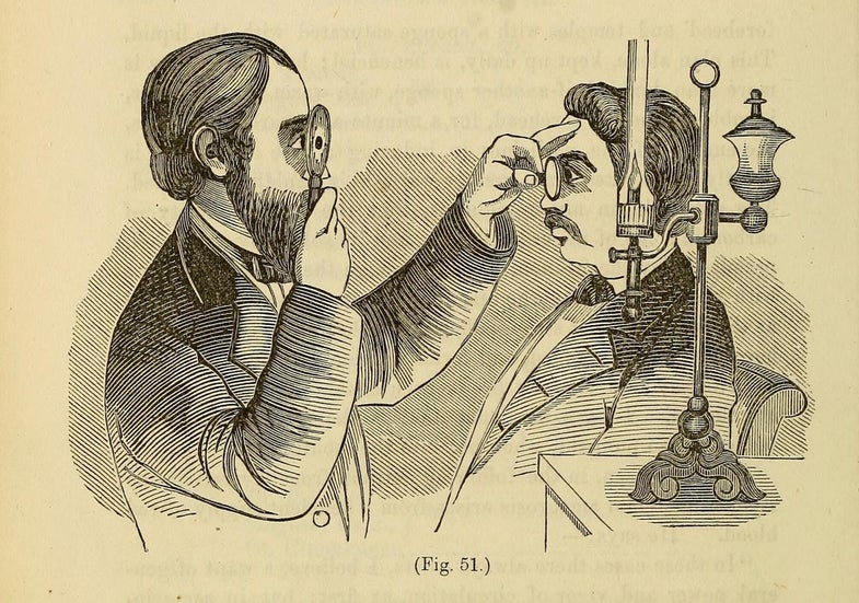 Examination by ophthalmoscope