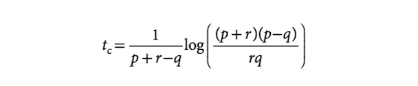 Mathematical equation forgetting