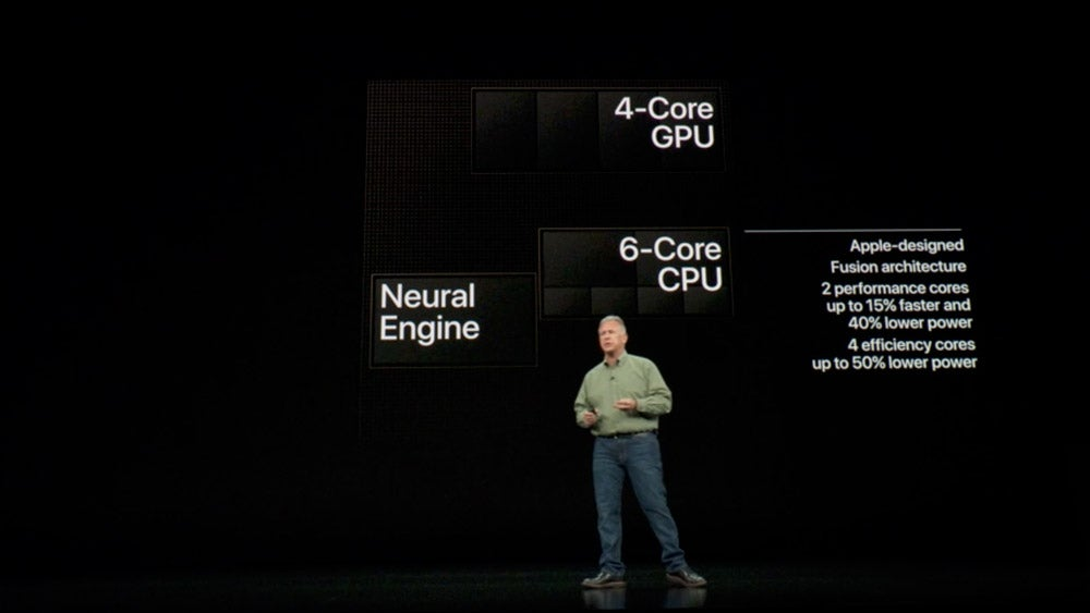 Apple A12 Bionic chip diagram
