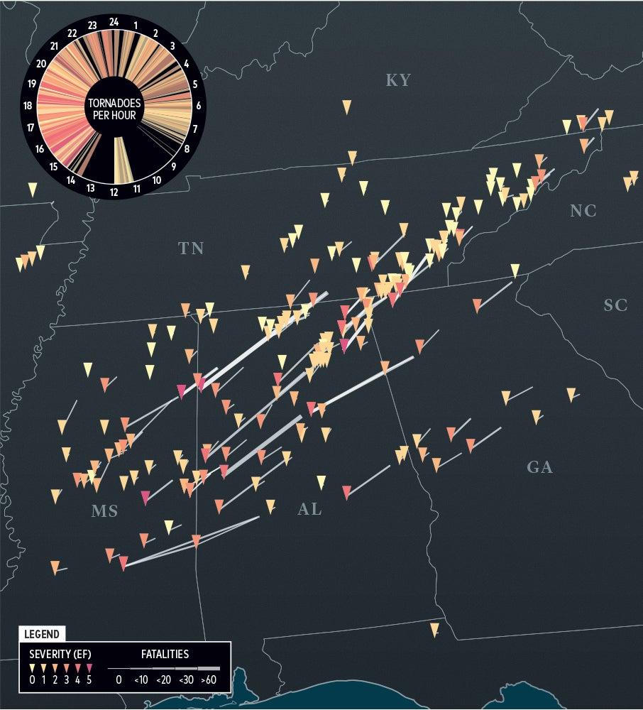 tornado per hour infographic
