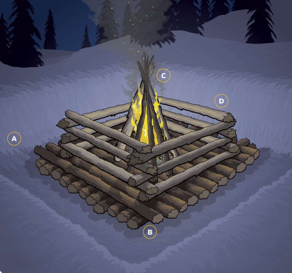 Platform Fire