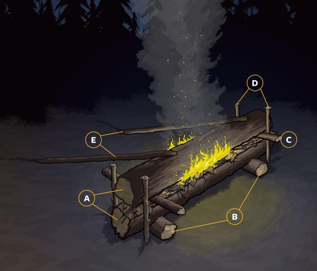 long-log fire