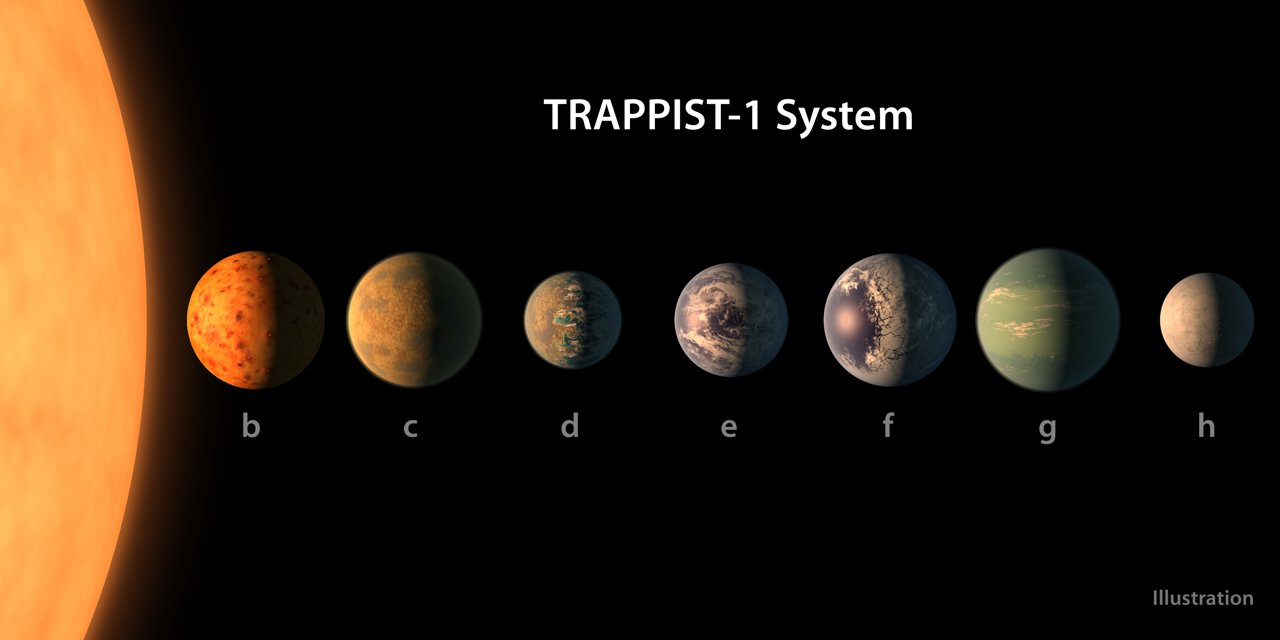 NASA wants the internet to get hype about these new exoplanets