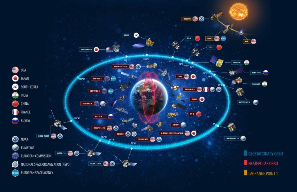 NOAA global satellites