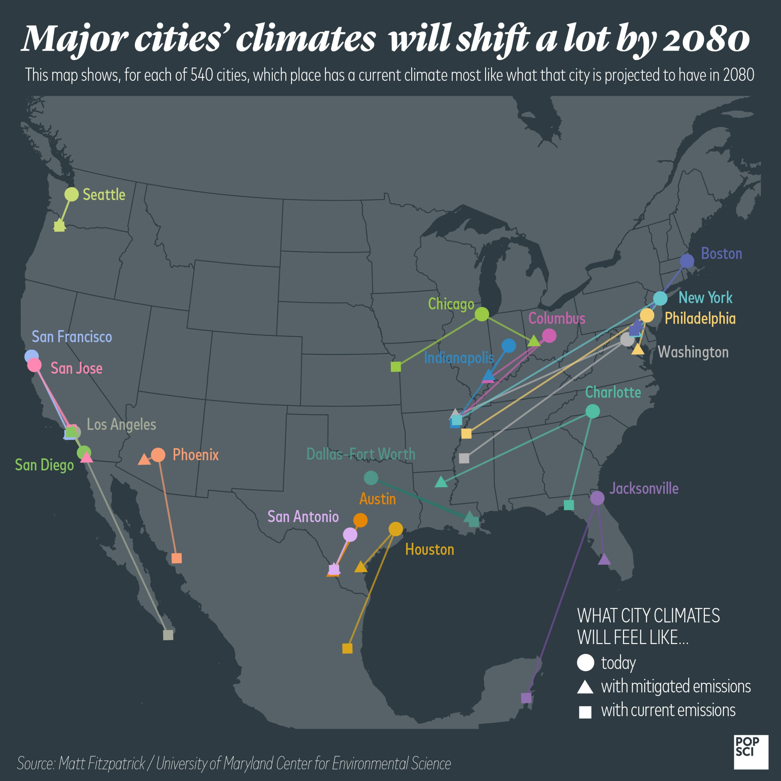 climate 2080 cities forecast