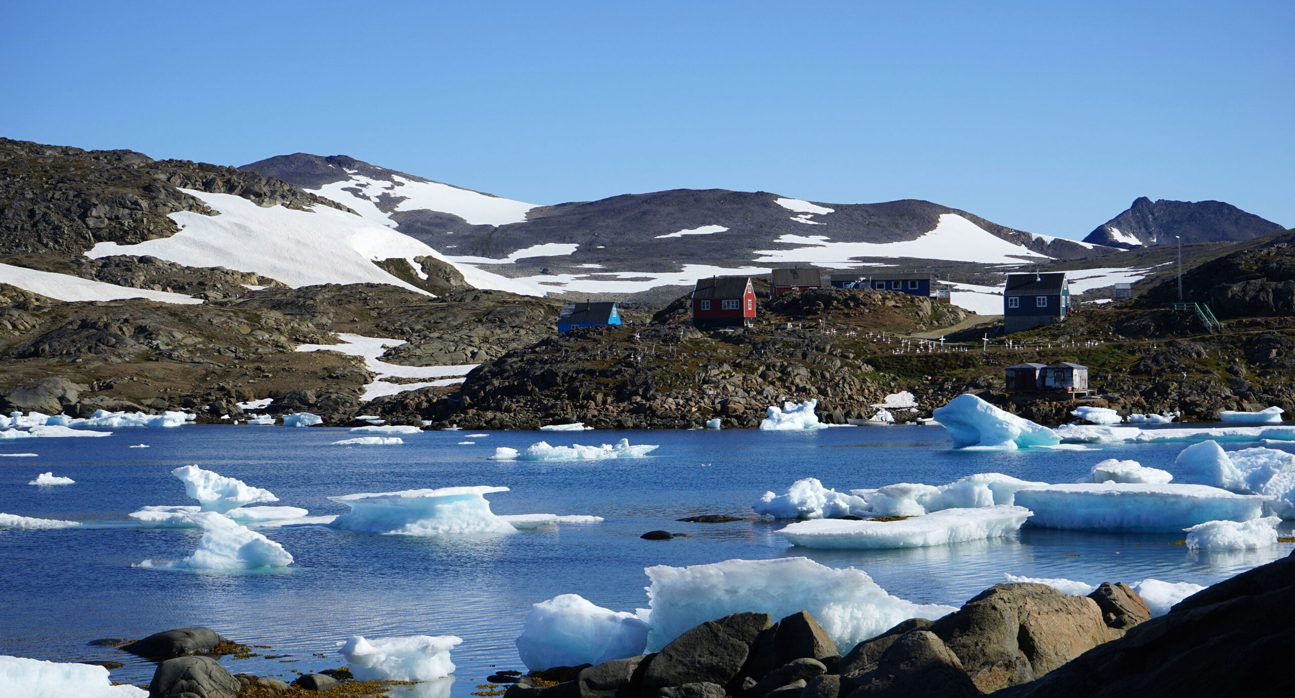 Greenland shore beach sand economy climate change