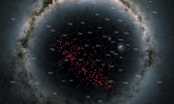 Astronomers found a stream of thousands of stars hiding in the Milky Way