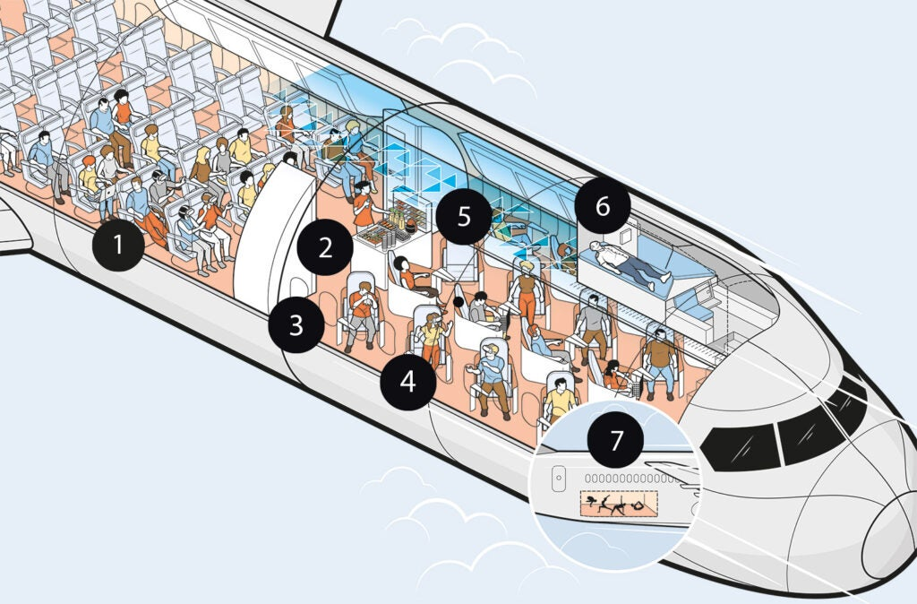 future airplane layout