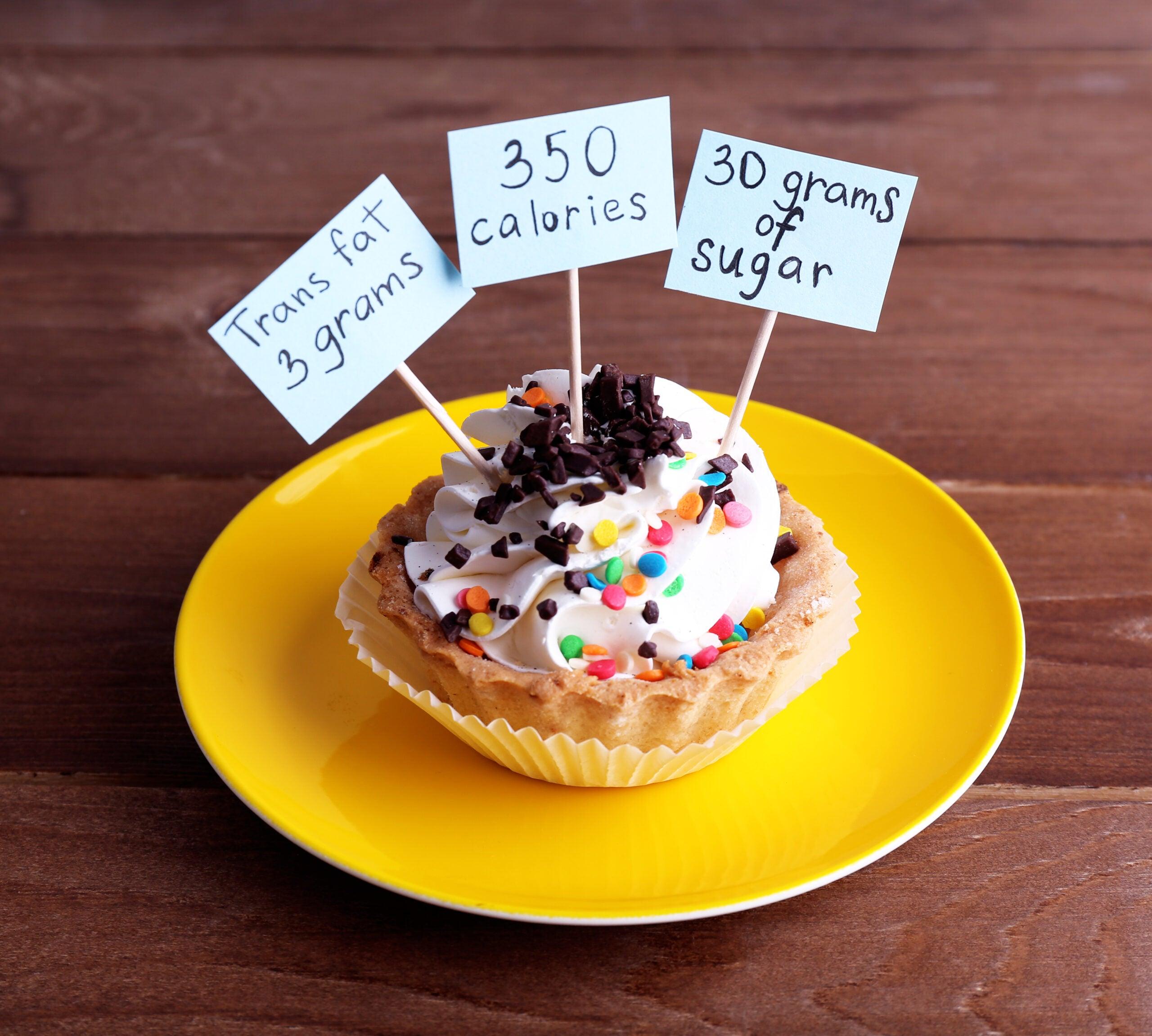 count calories cake