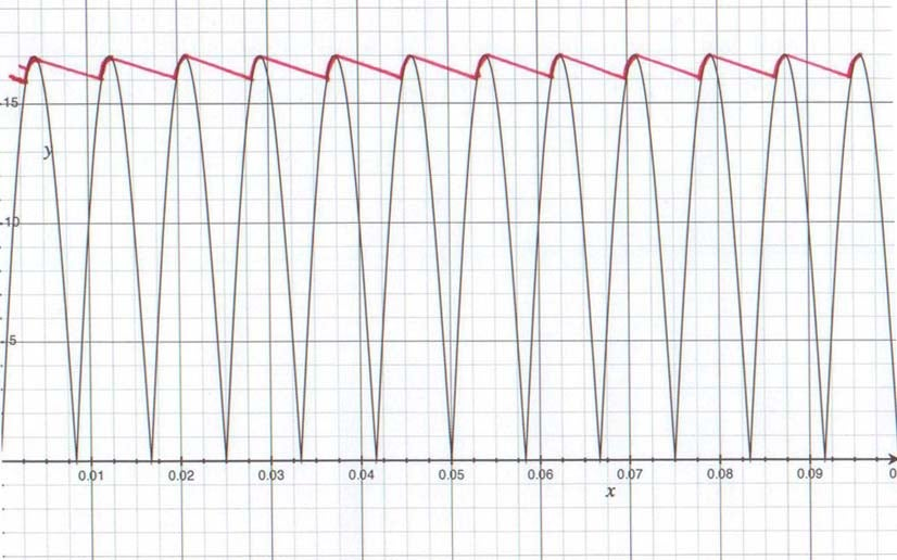 AC Power Smoothed Graph