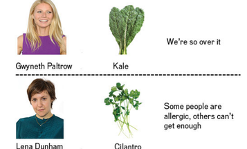 Which Vegetable Perfectly Describes Your (Least) Favorite Celebrity?