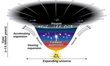 Mathematicians' Alternate Model of the Universe Explains Away the Need For Dark Energy