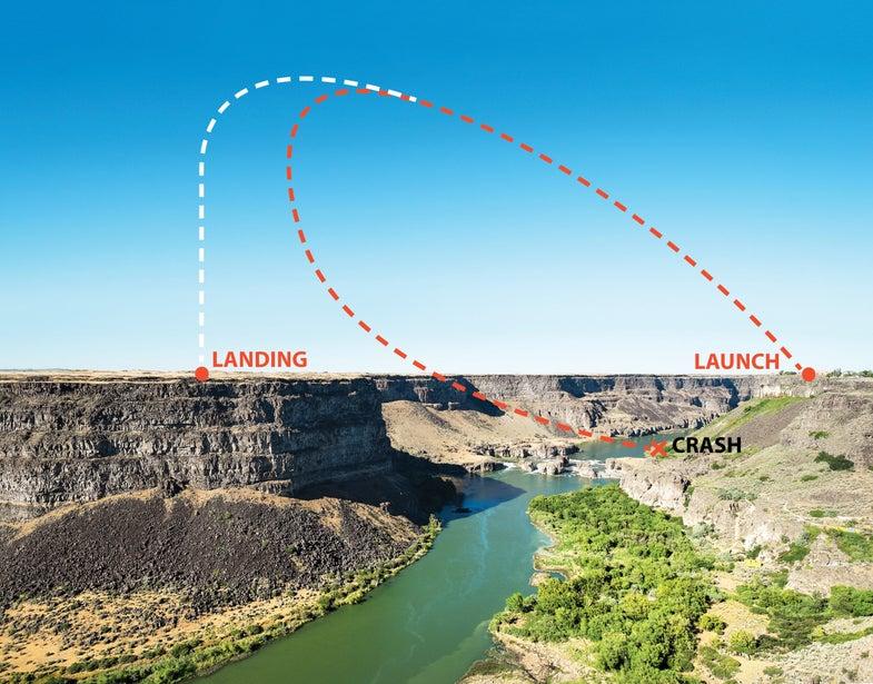 Knievel Flight Path
