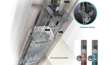 How It Works: World's Fastest Elevator