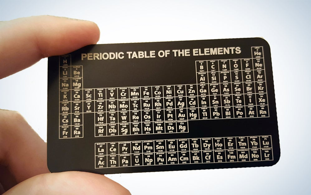 A periodic table for your wallet