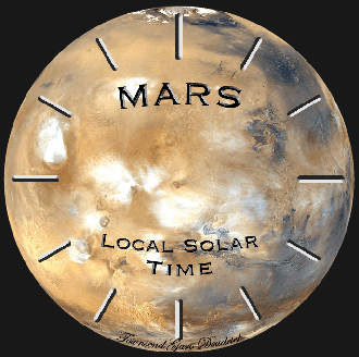 Mars Watch Face