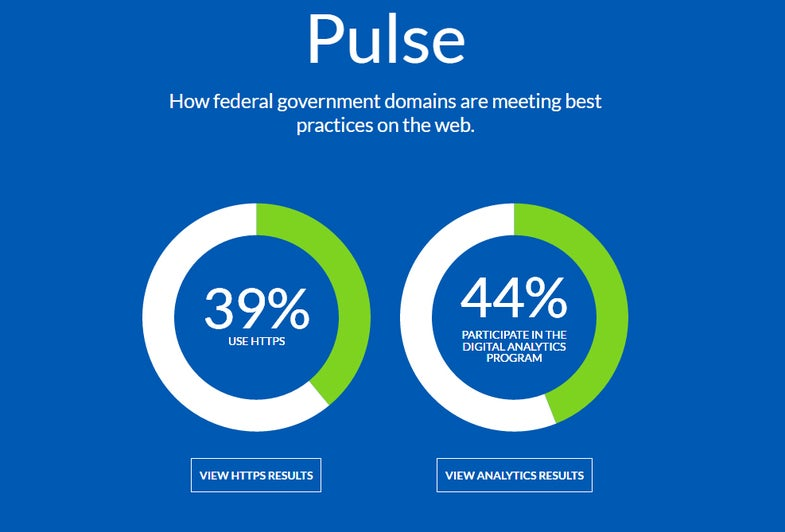 How Close Is Dot Gov To Basic Internet Security?