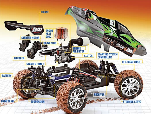 How It Works: The Most Advanced Gas-Powered R/C Car