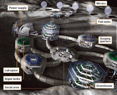 luxe lunar base