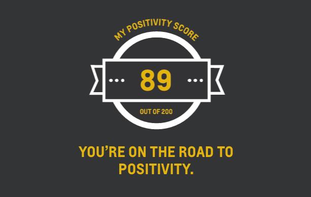 Twitter Positivity Result