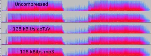 Why Your Music Files Sound Like Crap
