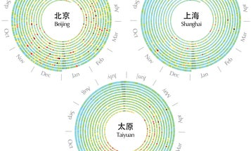 Years Of Chinese Air Pollution Data Captured In Swirling Charts