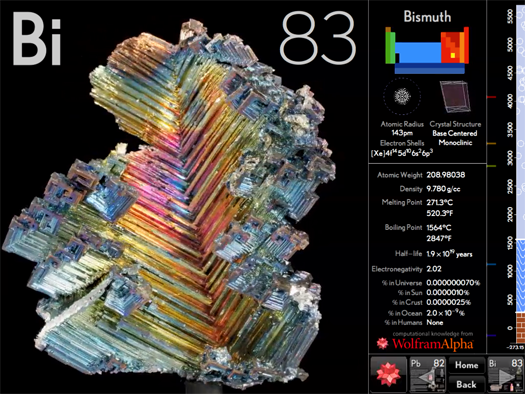 Exclusive: The Making of The Elements, One of the iPad's Most Magical Apps