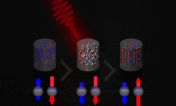Using Heat to Record Information Could Improve Data Storage Speed a Hundred-Fold