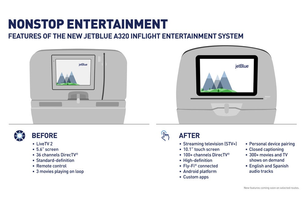 JetBlue New Features
