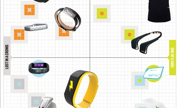 Which Health Tracker Is Right For You?