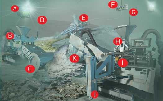 An Annotated Guide To Mining The Seafloor