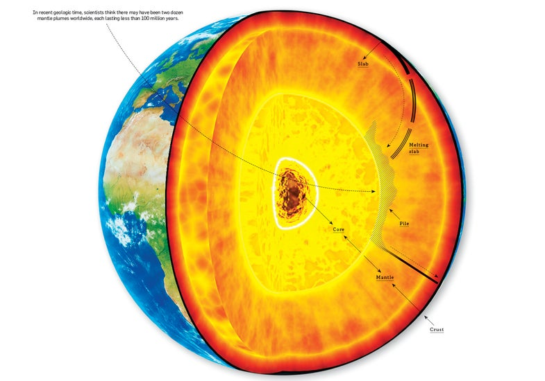 How It Works: The Inner Earth