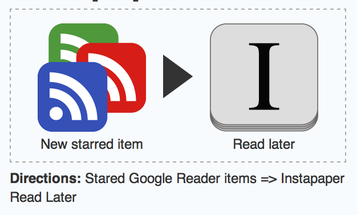 """IFTTT Launches, Letting Normal People Program """"If This, Then That"""" Tools"""
