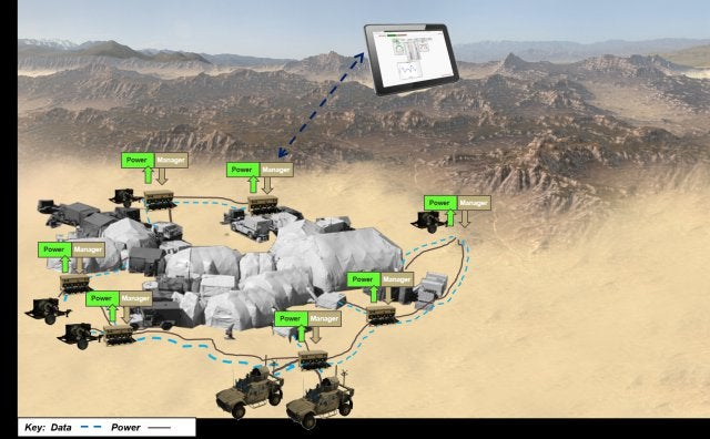 Portable Electric Grid Will Go Everywhere The Army Goes