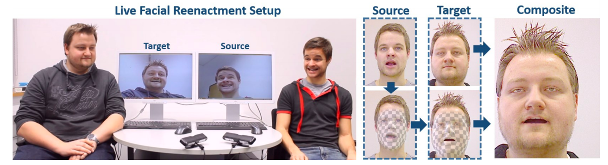 Real-Time Video Software Puts Someone Else's Facial Expressions On Your Face