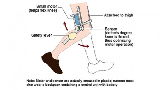 Robotic Knee Helps Perfectly Healthy Runners Run Even Better