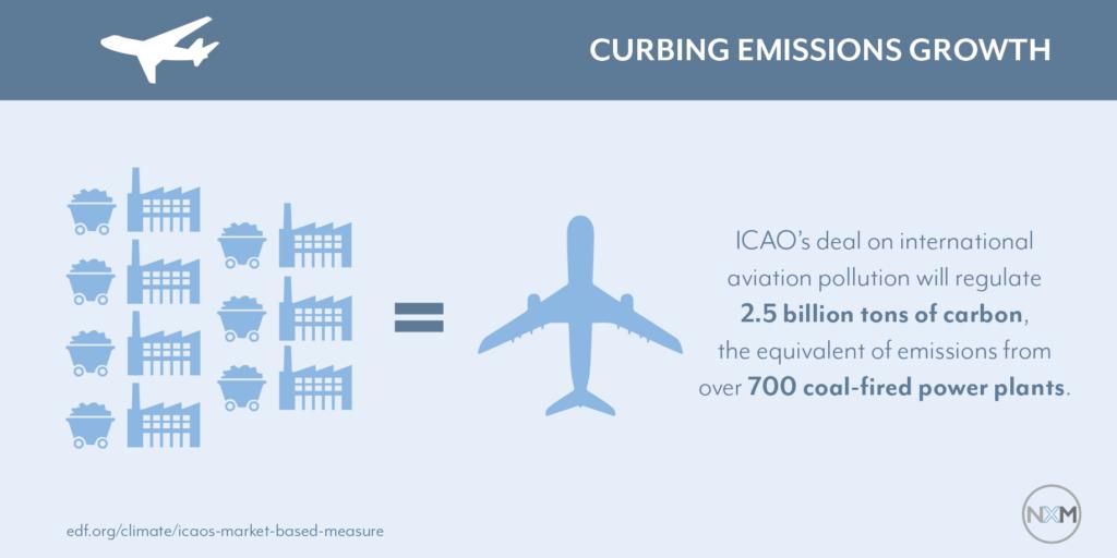 Airplane Infographic