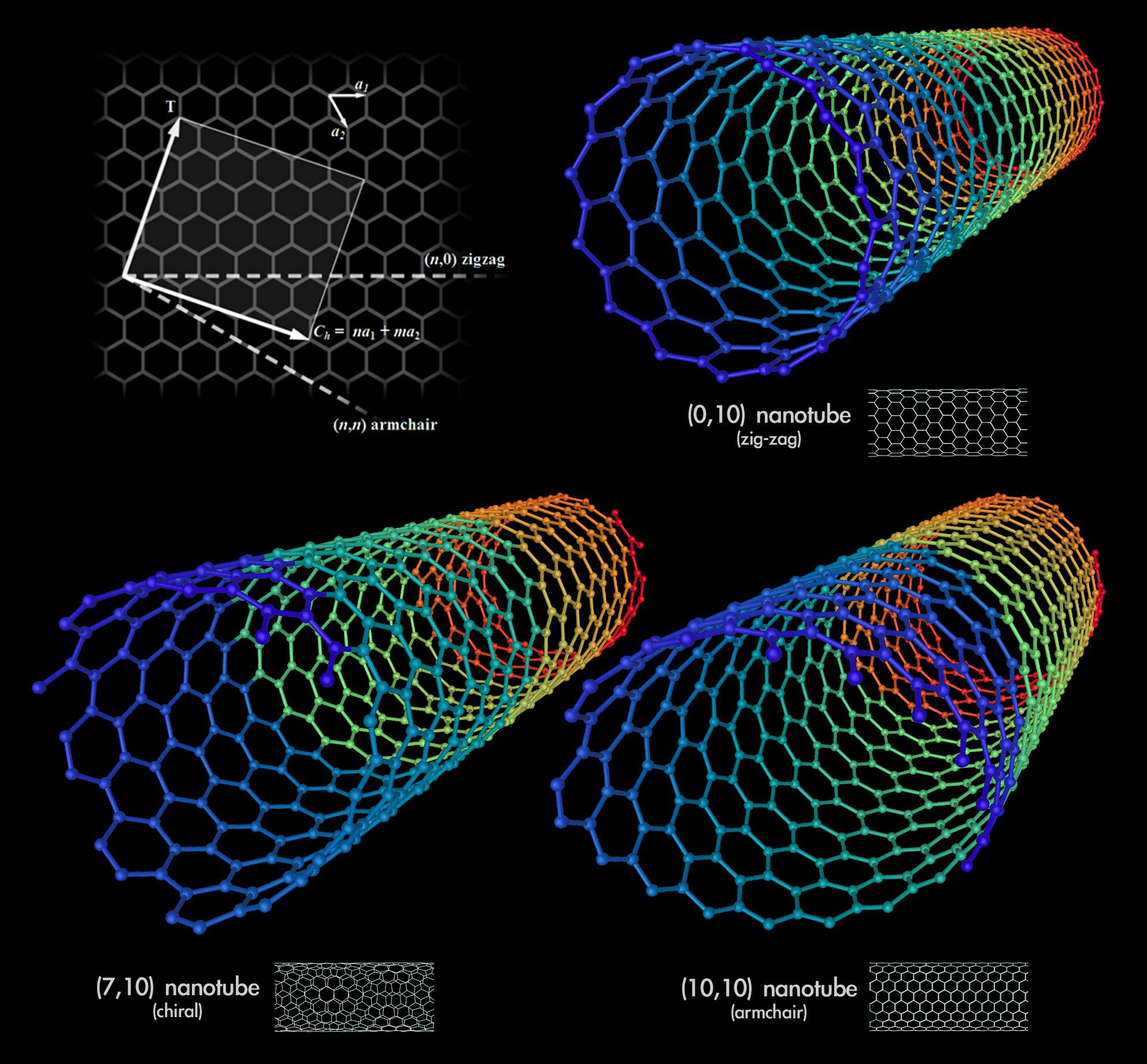 Boing! Elastic Energy-Storage Systems Could Challenge Li-ion Batteries