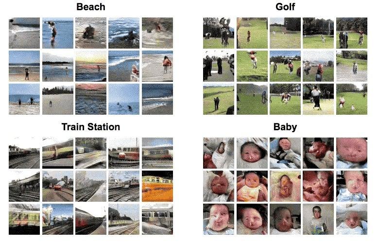 Machine-Learning Algorithm Generates Videos From Stills