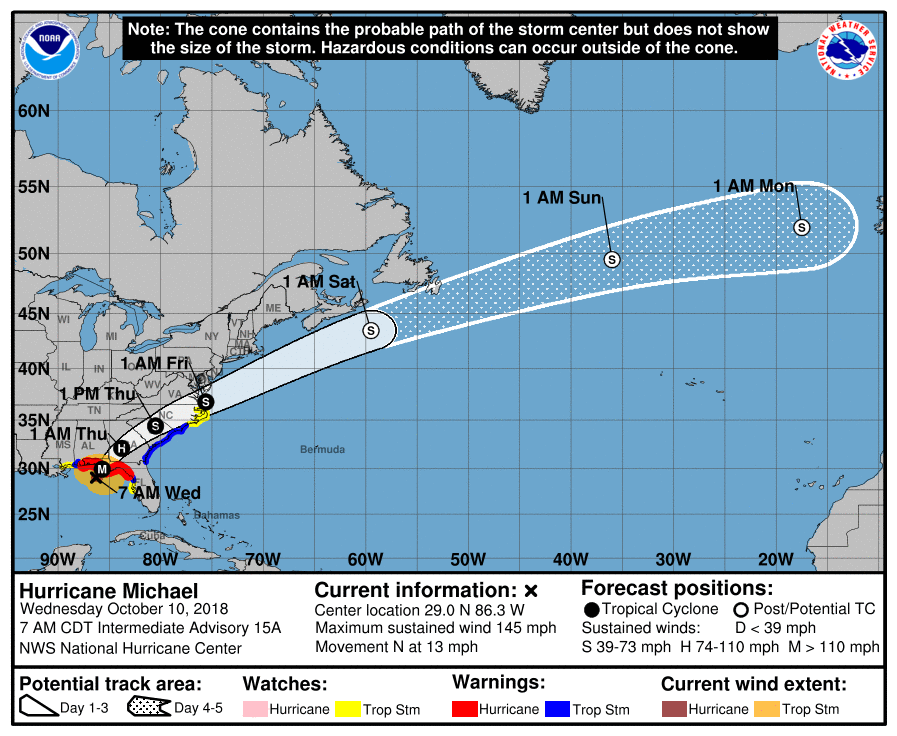 a hurricane track forecast