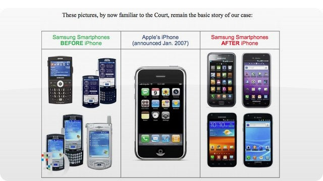 In Boring But Important Case, Samsung Has to Pay Apple Over $1 Billion