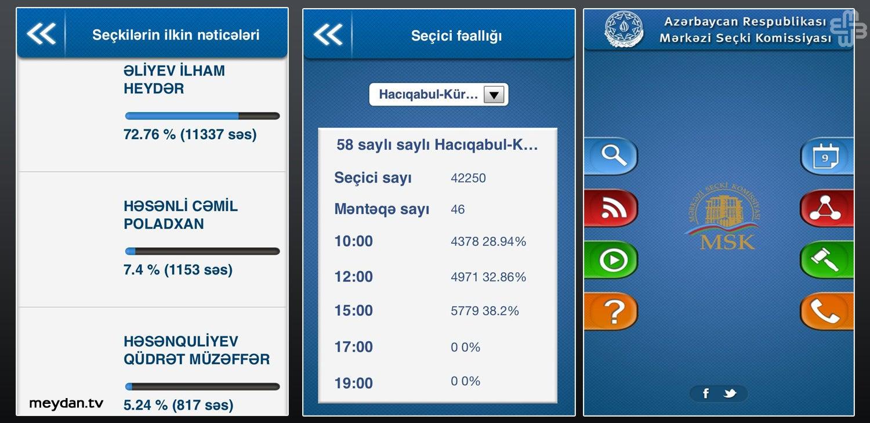 Azerbaijani Election App Reveals Vote Rigging