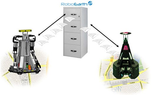 Internet for Robots Lets Bots Share Instructions and Learn from One Another