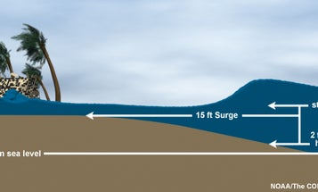 The Dictionary of Hurricane Sandy: Storm Surge