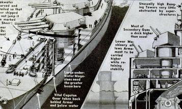 How A Battleship Works [Vintage Infographic]