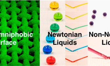 Superomniphobic Material Repels Any Liquid You Can Think Of