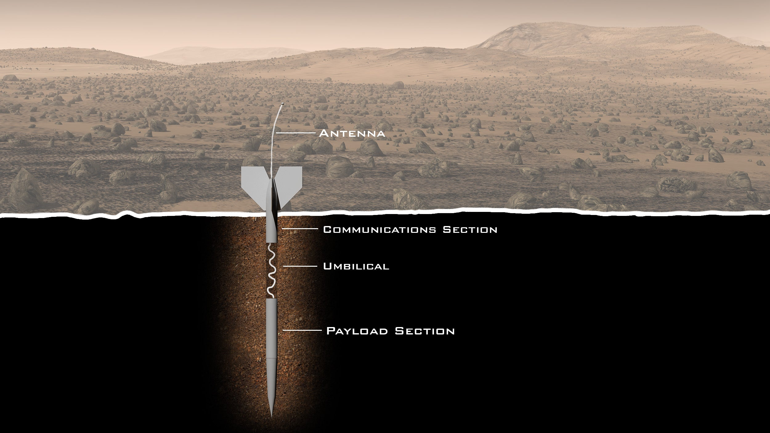 Why Scientists Want To Throw Lawn Darts At Mars