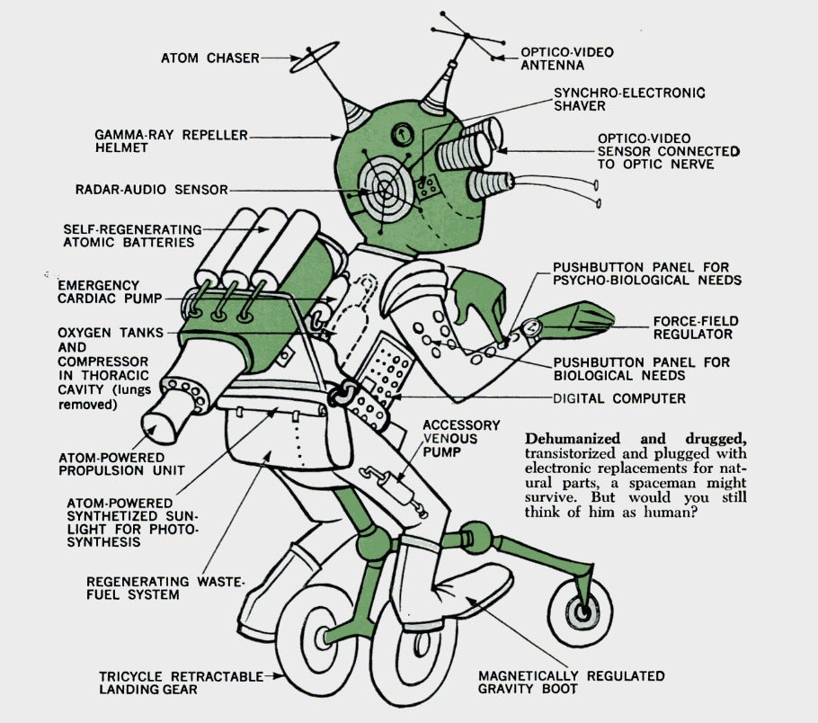 How Post-Earth Humans Will Survive In Space [Infographic]