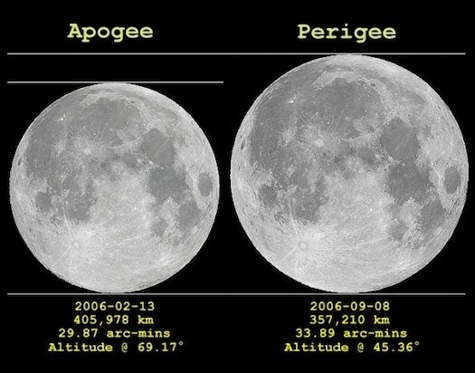 Biggest Full Moon in 19 Years Will Make Your Night Brighter, More Romantic Than Usual